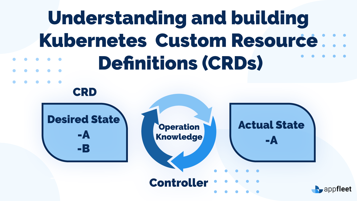 Understanding and building Kubernetes Custom Resource Definitions (CRDs)