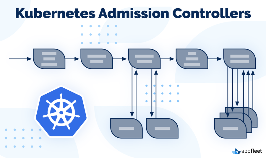 Kubernetes Admission Controllers