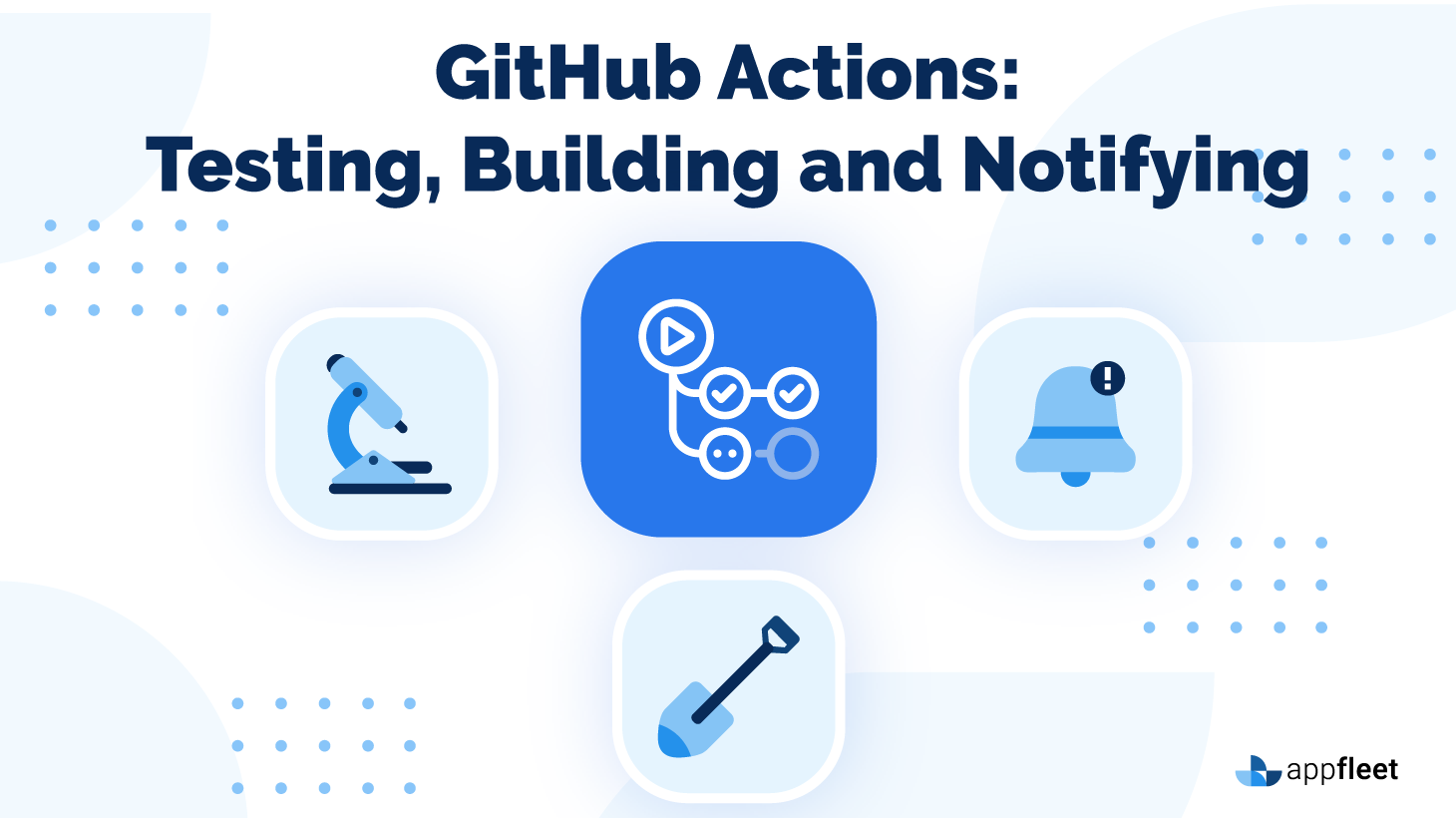 GitHub Actions: Testing, Building and Notifying