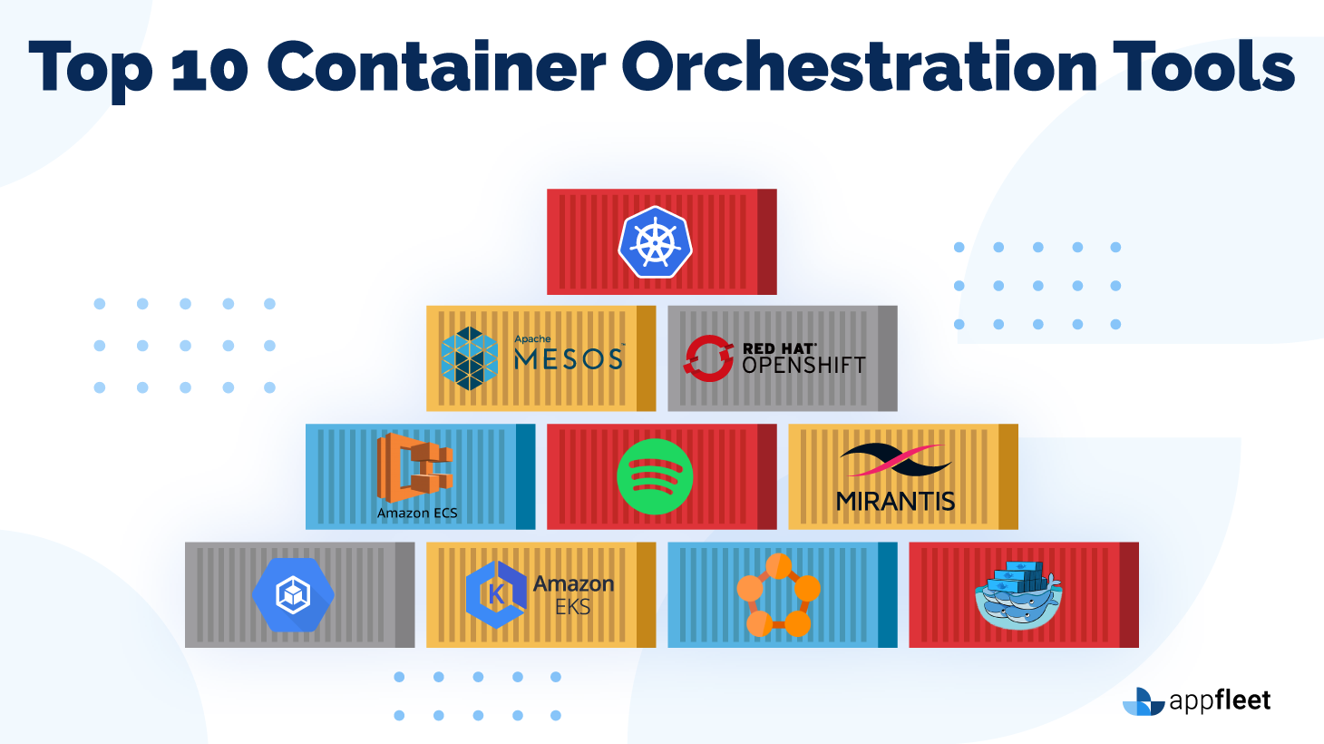 Top 10 Container Orchestration Tools